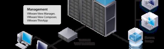 Virtualizzare i Server in Azienda: Ecco cosa cambia!